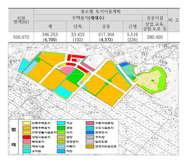 사천선인지구 토지이용계획.(사진=사천시)