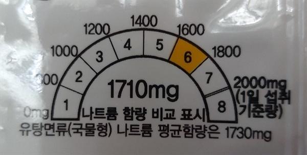 라면봉지 뒤의 나트륨 함량 비교 표시