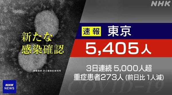 일본 도쿄의 20일 코로나19 신규 확진자 발생 현황을 보도하는 NHK 갈무리.