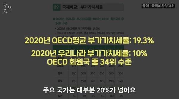 우리나라와 OECD의 부가가치세율 비교