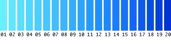 러시아어 사용자는 대체로 1번~9번까지를 하나의 색깔(골루보이), 10번~20번까지를 하나의 색깔(시니)로 인식한다. 10번과 12번을 볼 때에 비해, 8번과 10번을 볼 때 '앗! 다른 색이다!'라고 더 빨리 인식한다.    https://www.pnas.org/content/104/19/7780 (논문의 공개된 그림)
