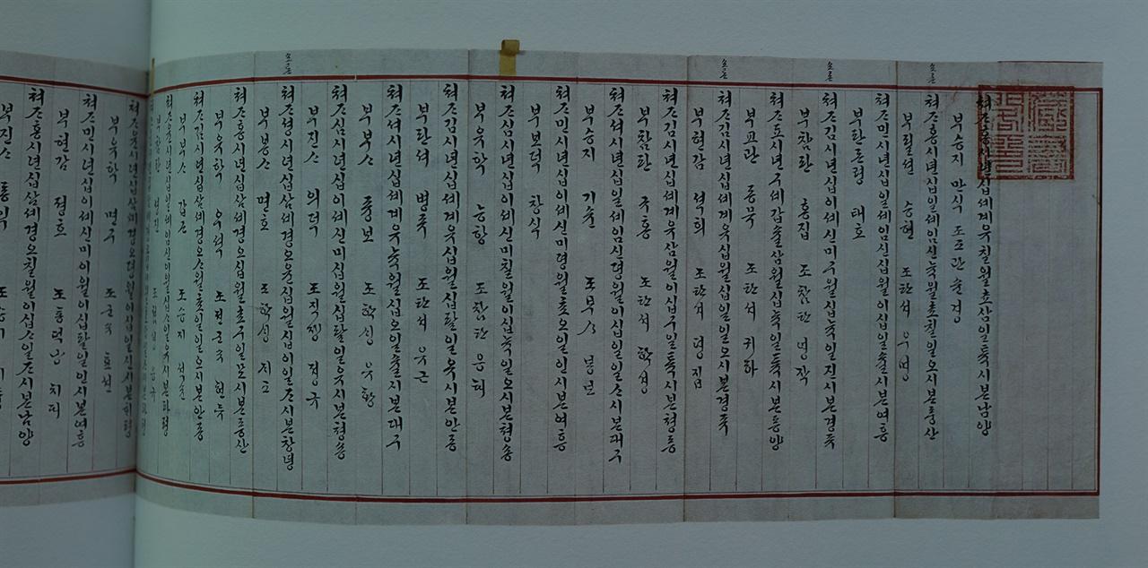 세자빈 후보자 명단 1882년(고종 19)세자빈 후보자 명단, 최종적으로 민영익의 누이가 선정된다. 책 <한글 소통과 배려의 문자>(한국학중앙연구원출판부) 210쪽 촬영.