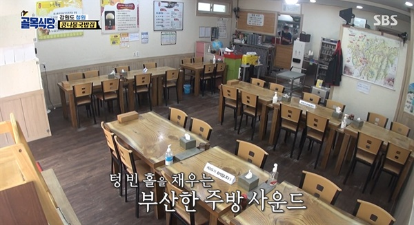 SBS <골목식당>