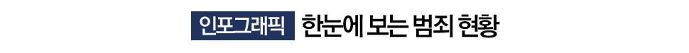 전국범죄지도 - 오마이뉴스